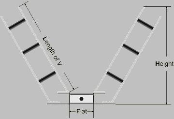 RC4000 Modular Antenna