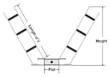 Modular Antenna