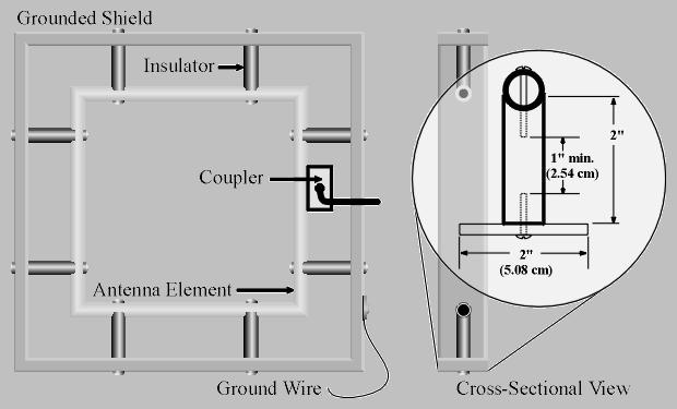 Planar Antenna Configuration